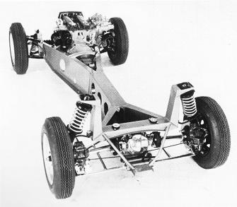 Elan-Rolling-Chassi-335x293